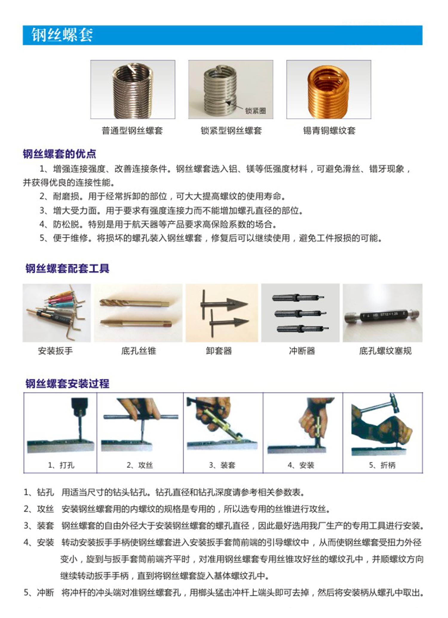 钢丝螺套产品详情.png