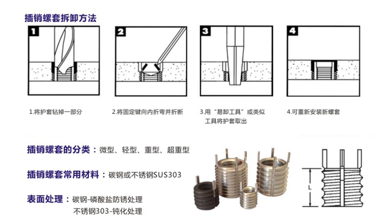 插销螺套产品详情_02.png
