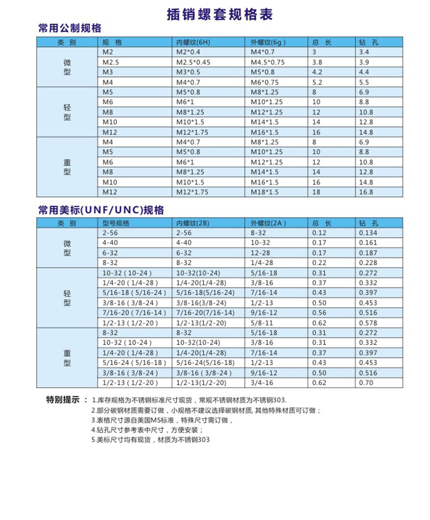 插销螺套产品详情_03.png