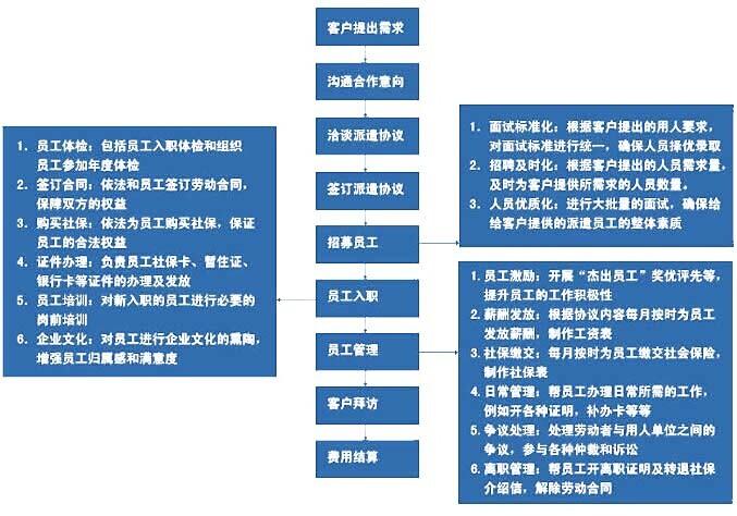 liucheng(1).jpg