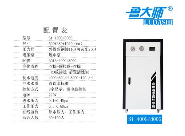 400G-800加仑商用净水器|商用净水器-郑州鲁大师智能科技有限公司
