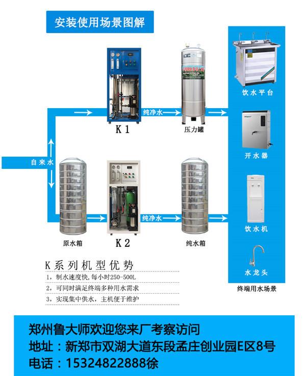 1600G/加仑 250L/h 每小时250升 0.25t 商用净水器 净水设备|商用净水器-郑州鲁大师智能科技有限公司