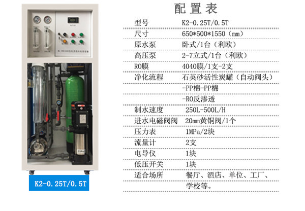 每小时0.5吨半吨 500L/h 商用净水设备 净水器|商用净水器-郑州鲁大师智能科技有限公司