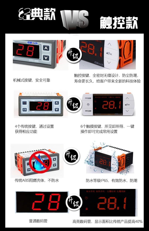 兰州温度控制器销售