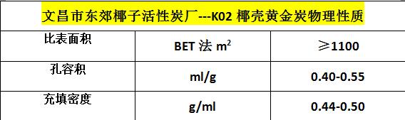 K02黄金炭物理性质.png