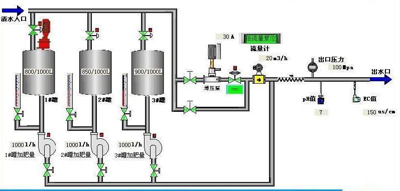 蒲江县果树水肥、药一体系统解决方案