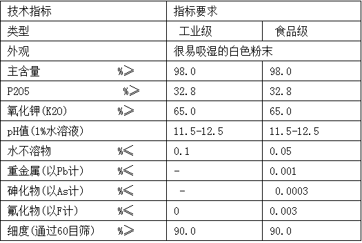 DFY磷酸三钾/ KTP