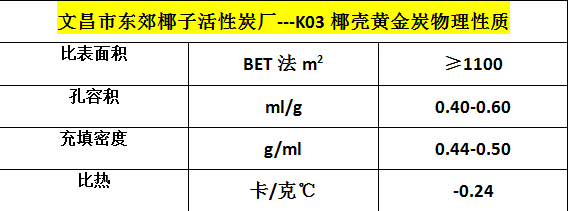 K03黄金炭物理性质.png