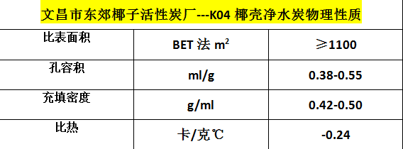 K04净水炭物理性质.png