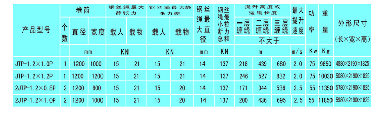 JTP-1.2型矿井提升绞车2.png