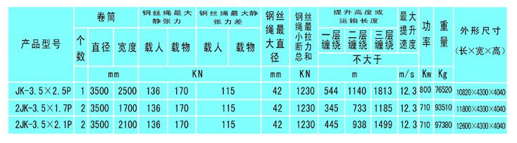JK-3.5型矿井提升机2.png