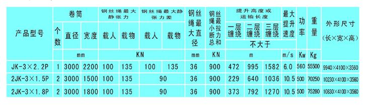 JK-3.0型矿井提升机2.png
