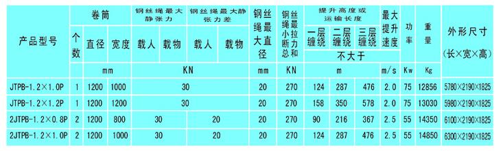 JTPB-1.2型防爆提升绞车2.png