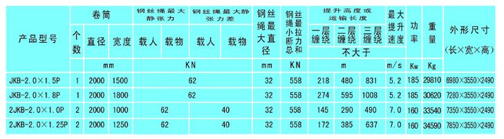 JKB-2.0型防爆矿井提升机2.png