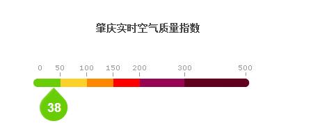 空气质量_副本.png