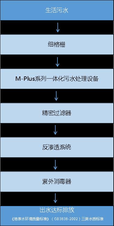 H系列工艺流程图.png