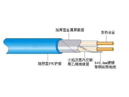 雙導發熱電纜