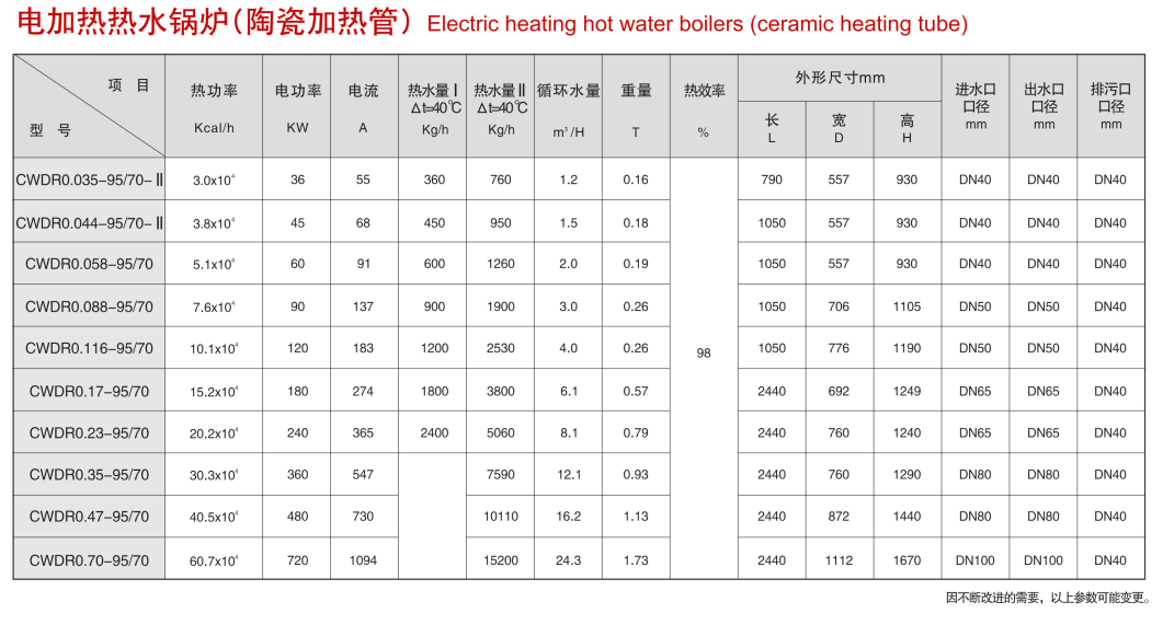 电加热热水锅炉|电加热热水锅炉-澳门新葡亰官网有限责任公司