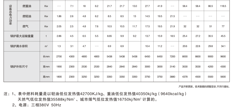 燃气热水锅炉|燃气热水锅炉-安阳市福士德工业科技有限责任公司