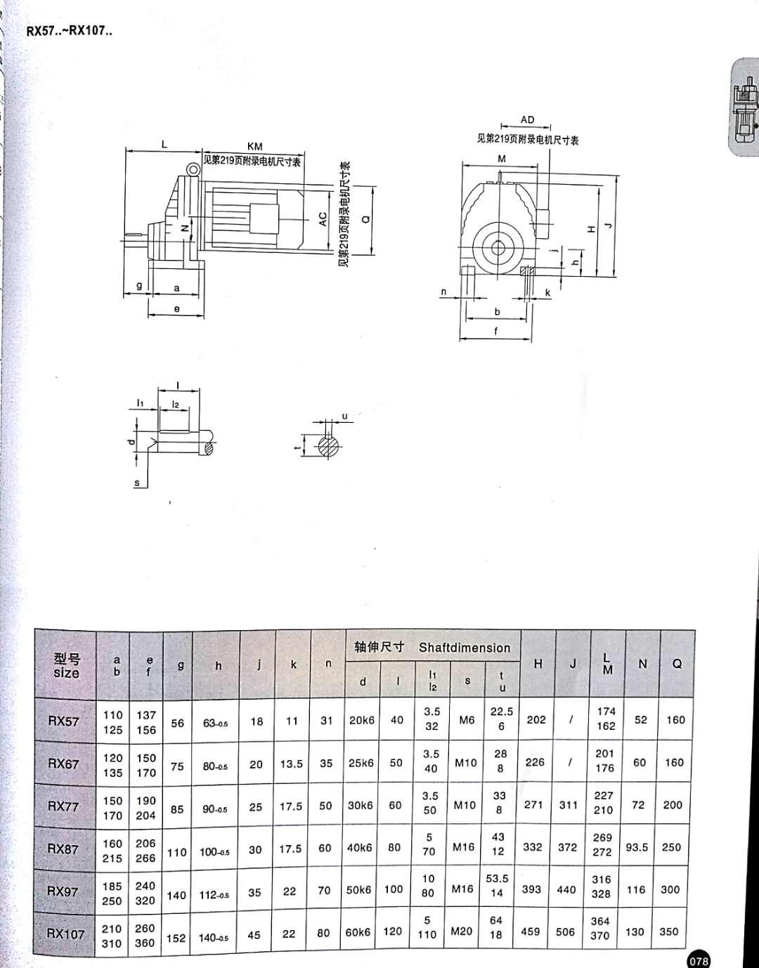 R系列斜齿轮硬齿面减速机-R系列斜齿轮硬齿面减速机-洛阳子杰传动设备有限公司