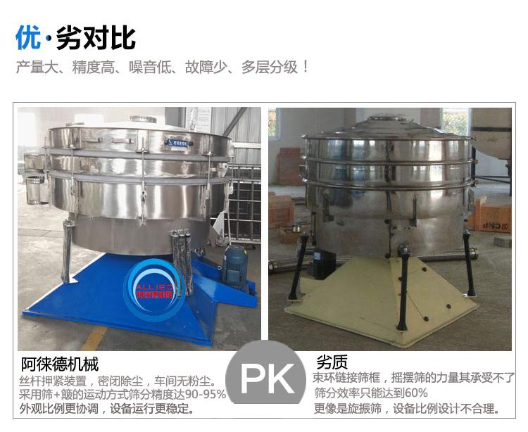 自动筛粉机
