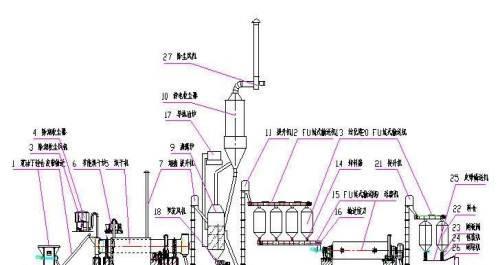 沸腾式传质构件加工方式|沸腾式传质构件加工-重庆旭泰机电设备有限公司