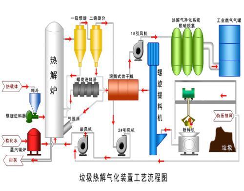 沸腾式传质构件制作流程|沸腾式传质构件制作流程-重庆旭泰机电设备有限公司