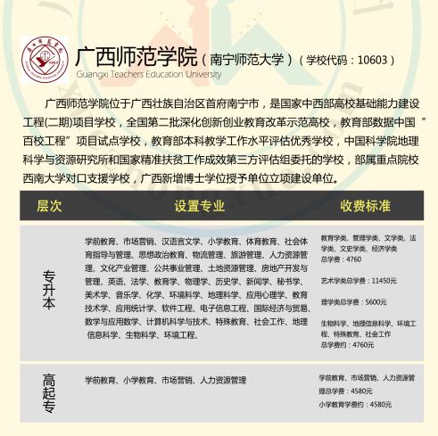 2018年成人教育综合简章|学历教育-学中学集团
