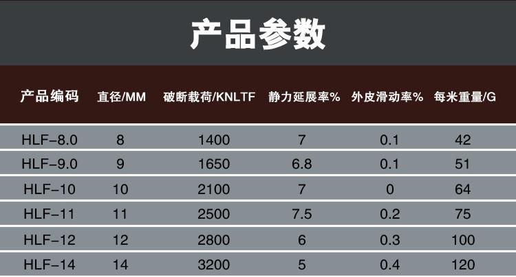 安全繩HLF安全繩 安全繩-江蘇耐特爾繩帶有限公司
