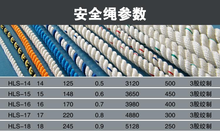 安全繩HLS水平安全繩|安全繩-江蘇耐特爾繩帶有限公司