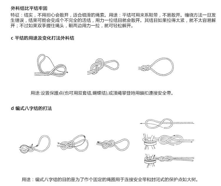 高樓逃生安全繩|登山繩-江蘇耐特爾繩帶有限公司
