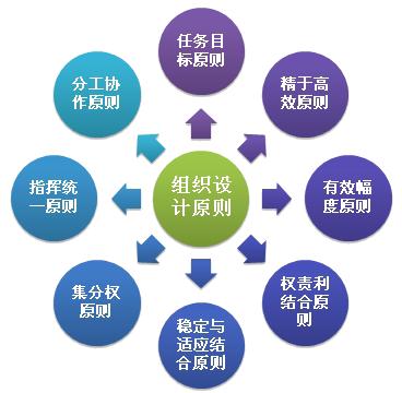 組織機構1.png