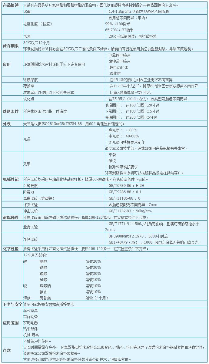 环氧聚酯粉末涂料技术参数.png