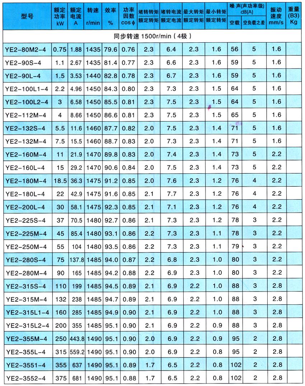 YE2系列(IP55)|三相异步电动机-西安电机厂官网