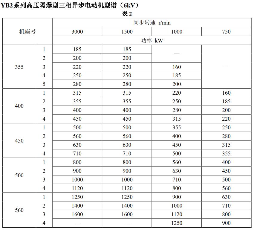 YB2系列防爆電動機|防爆電機-西安電機廠官網