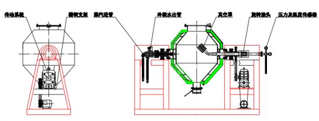 SZG系列雙錐回轉真空干燥機|干燥設備-南京國威干燥設備有限公司