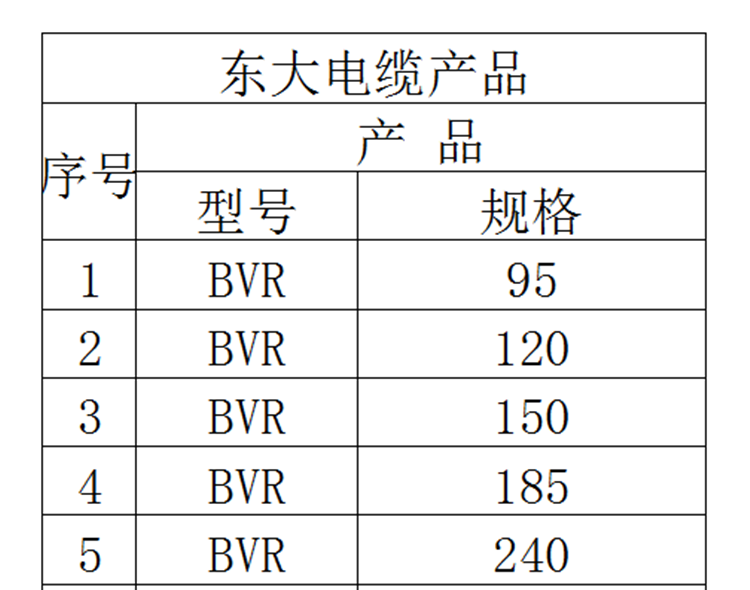 铜芯电线bv电缆线bvr|东大电线电缆-浙江东大电缆有限公司