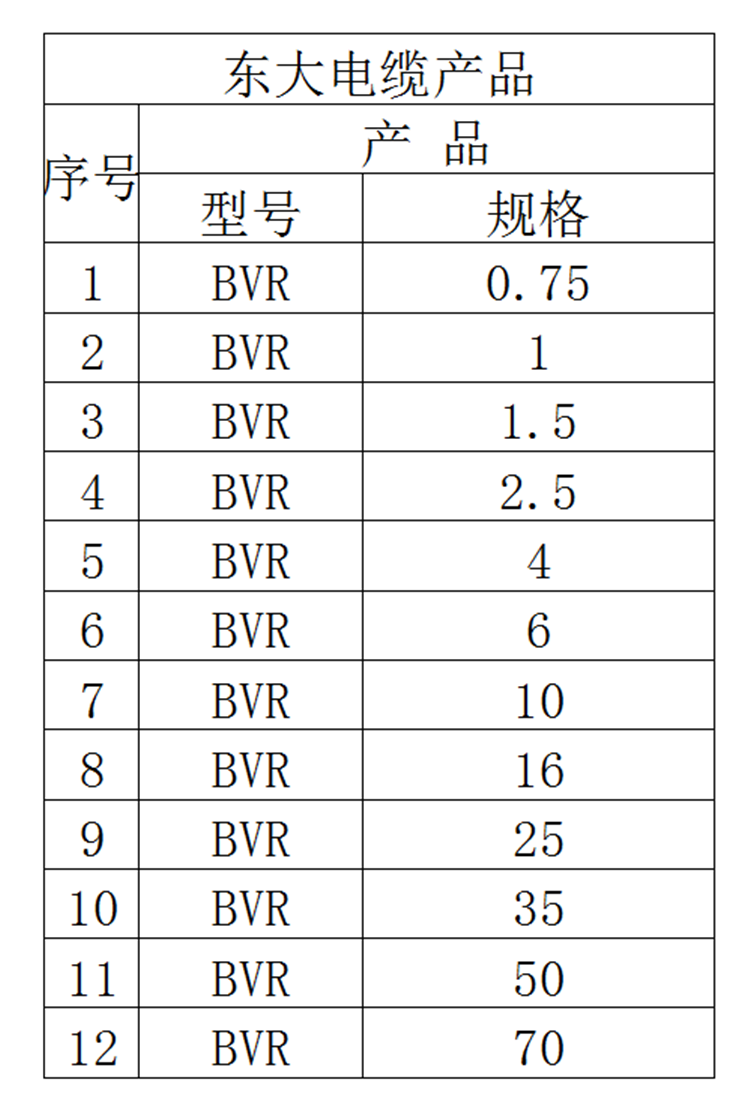 铜芯电线 BVR电线-浙江东大电缆有限公司
