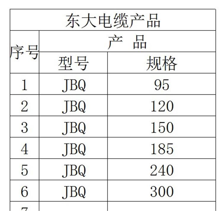 镀锡电机引出线|jbq电机引线-浙江东大电缆有限公司