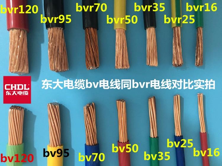 平方阻燃家装进户国标|YJV电力电缆-浙江东大电缆有限公司