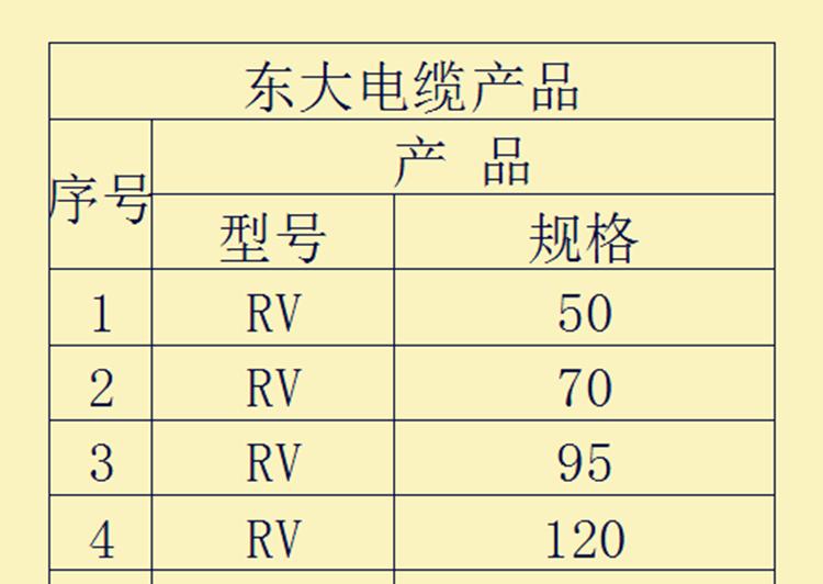 多股软铜芯电线|电线电缆-浙江东大电缆有限公司