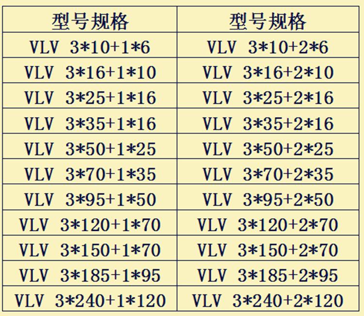 铝线电缆|电线电缆-浙江东大电缆有限公司