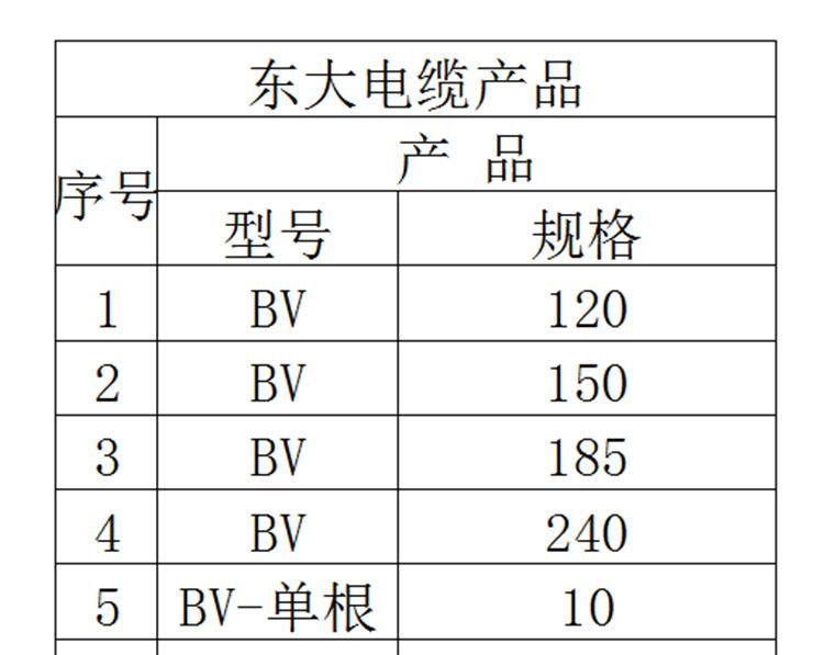 散剪yjv家用2.5平方铜芯电线国标|东大电线电缆-浙江东大电缆有限公司
