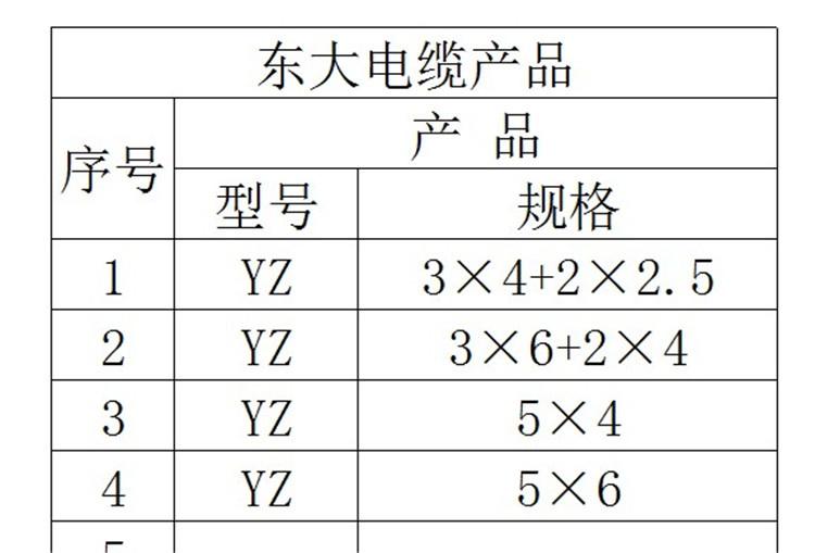 yjv橡套电力电缆线|橡套电缆-浙江东大电缆有限公司
