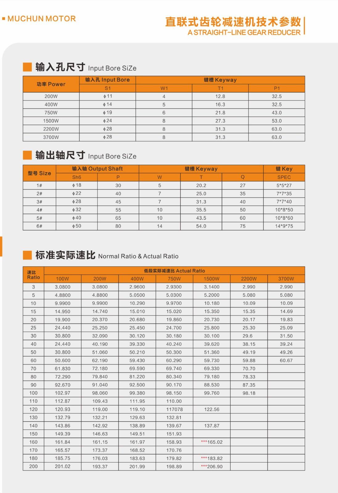中型臥式減速電機|臥式減速電機-東莞市木春實業有限公司
