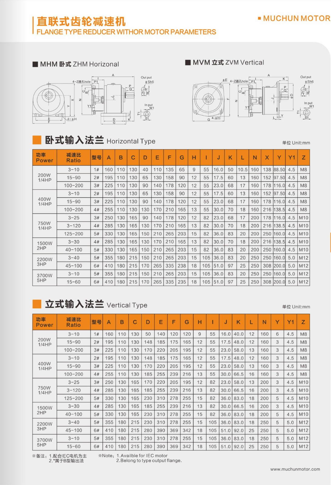 立式減速電機|齒輪減速電機-東莞市木春實業有限公司