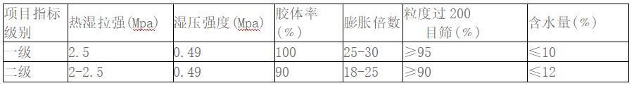 铸造膨润土2.png
