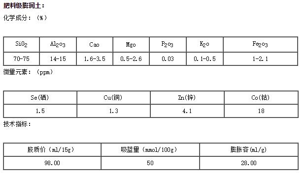 肥料级膨润土2.jpg