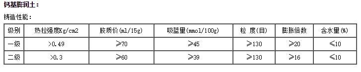 鈣基膨潤土2.jpg