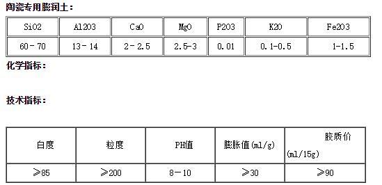 陶瓷专用膨润土2.jpg